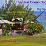 BlueOceanCottage_names2