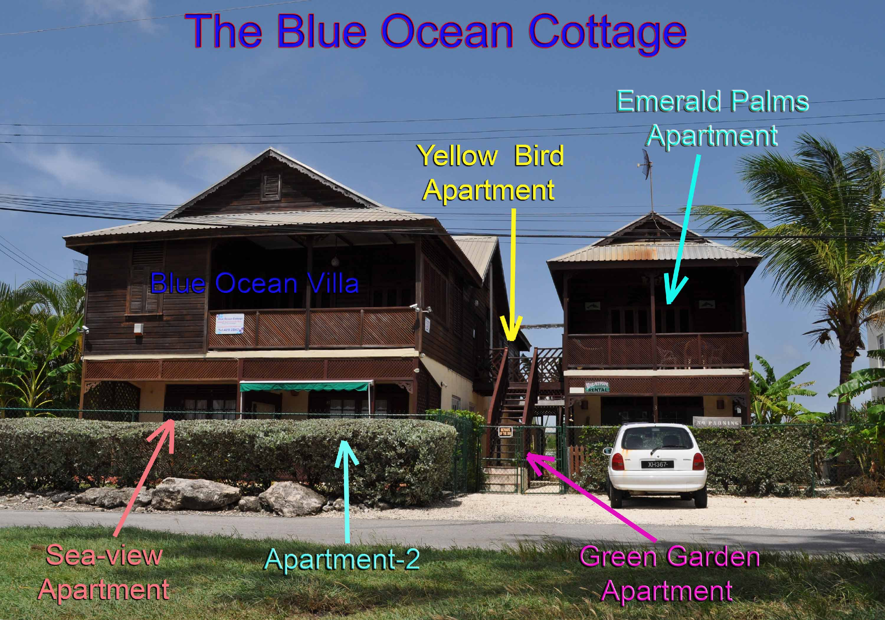 BlueOceanCottage_names